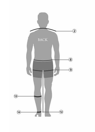 male measurement 2